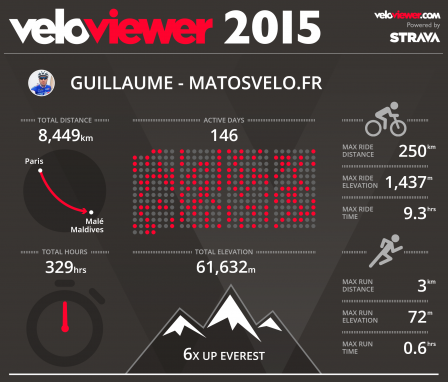 Veloviewer-2015.png